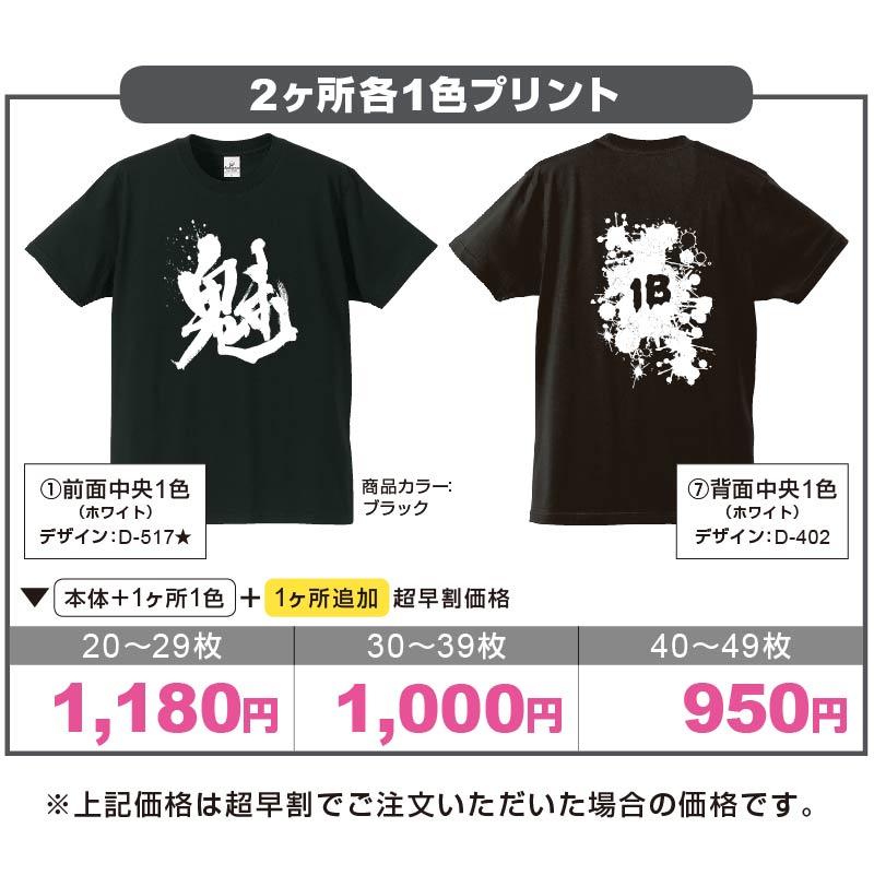 05806 ライトベーシックTシャツ ブラック 2ヶ所各1色プリント 手書き文字