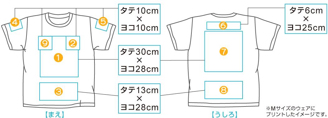 迷彩ドライTシャツ 印刷位置・範囲
